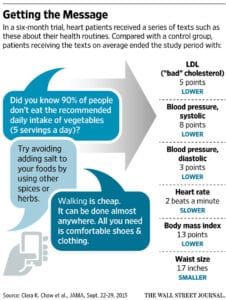Mobile Health Tech Solutions via Text Messaging