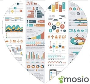 12 Great Clinical Research Infographics